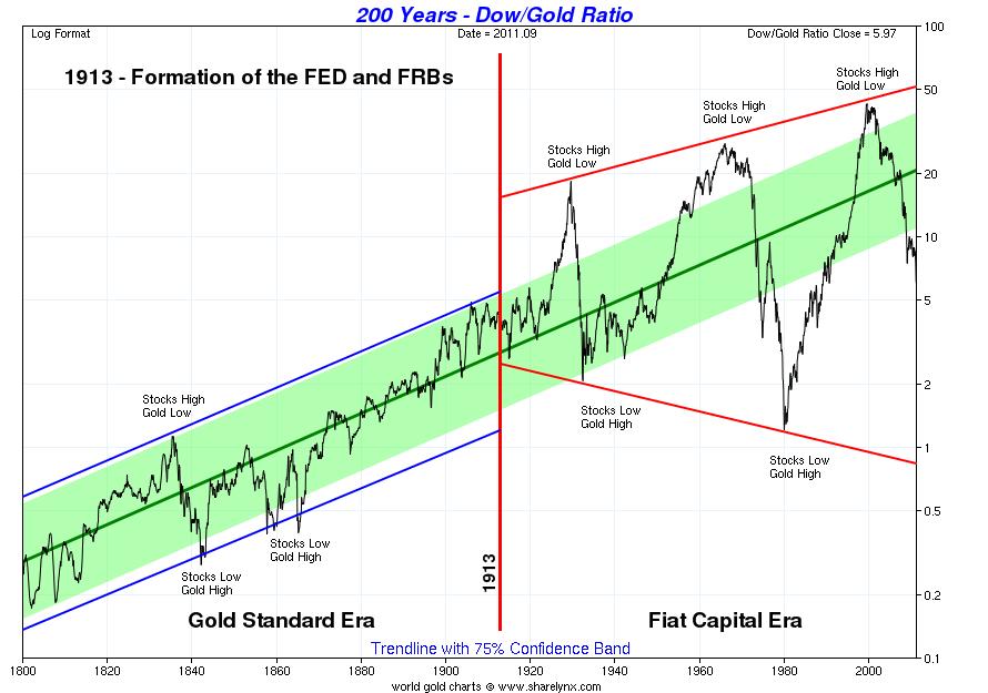 dow-gold-broadening-top