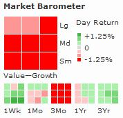 morningstar-barometer